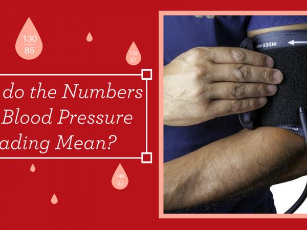 Blood Pressure Reading Mean Image