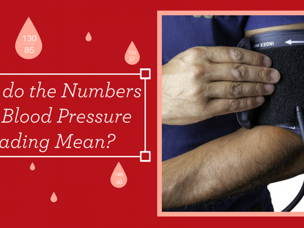 Blood Pressure Reading Mean Image